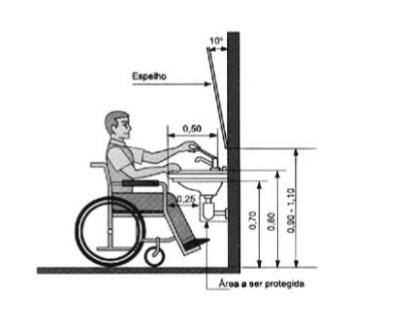 banheiros-adaptados-modelo2-com-pia-acoplada-exemplo